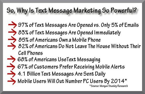 textmobile-marketing